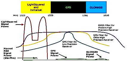 GPS_Filters_courtesy_Deere.jpg