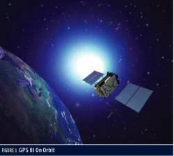 GPSIII.jpg